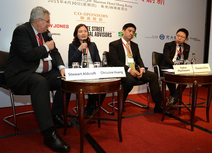Panel B: Increasing Use of ETFs by Institution Investors